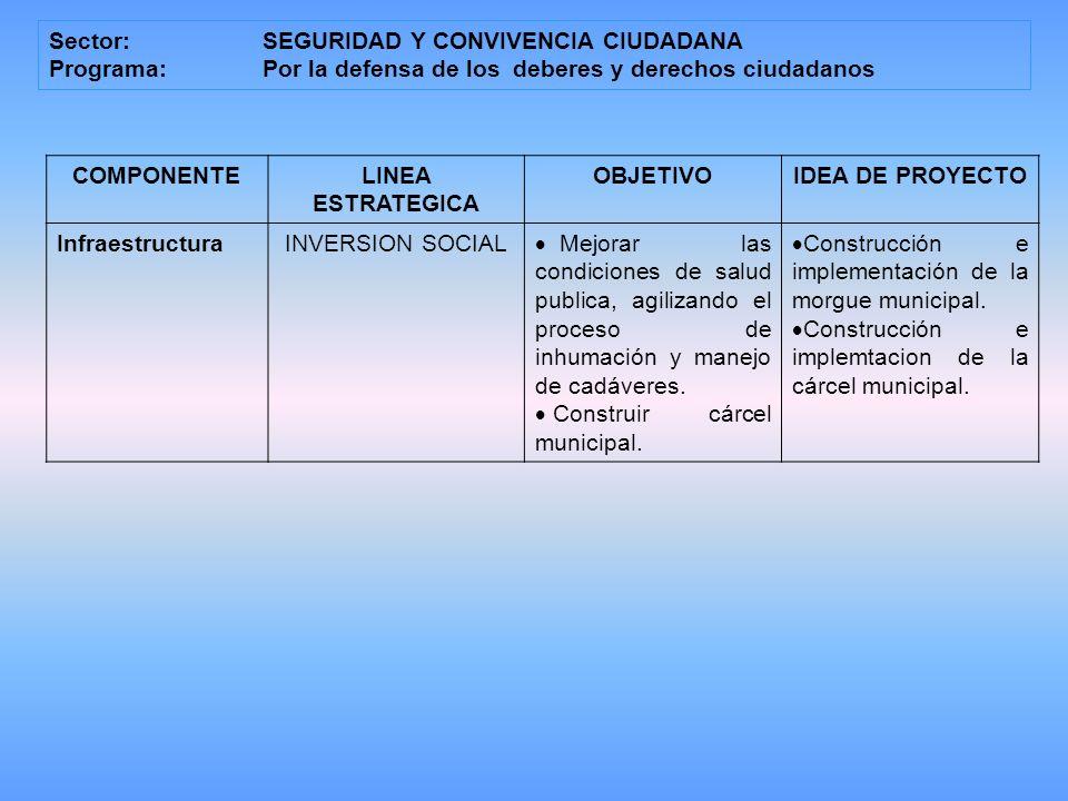 Sector: SEGURIDAD Y CONVIVENCIA CIUDADANA