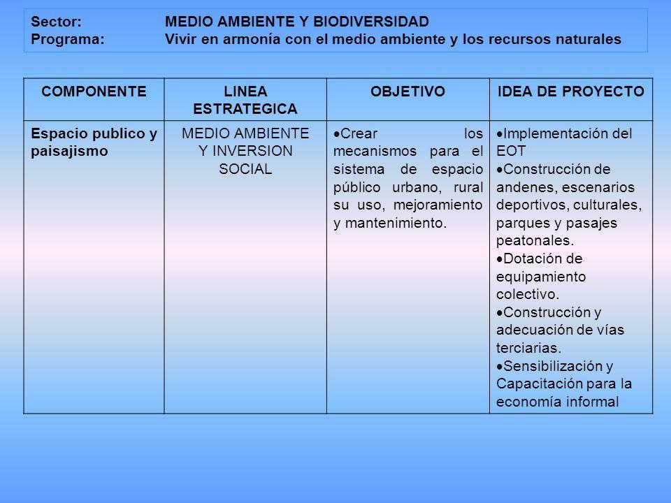 Sector: MEDIO AMBIENTE Y BIODIVERSIDAD