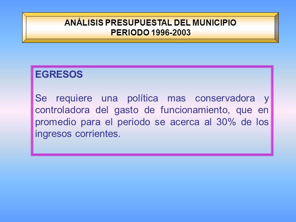ANÁLISIS PRESUPUESTAL DEL MUNICIPIO