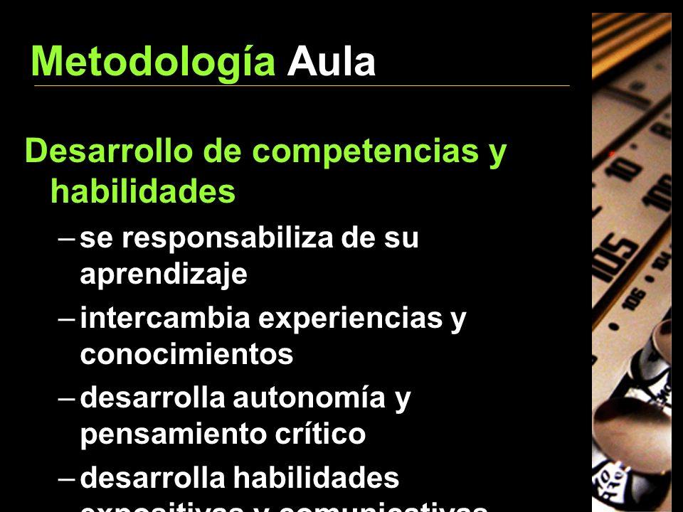 Metodología Aula Desarrollo de competencias y habilidades