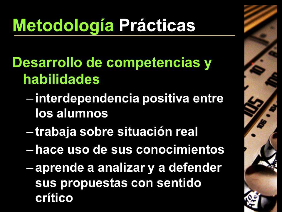 Metodología Prácticas