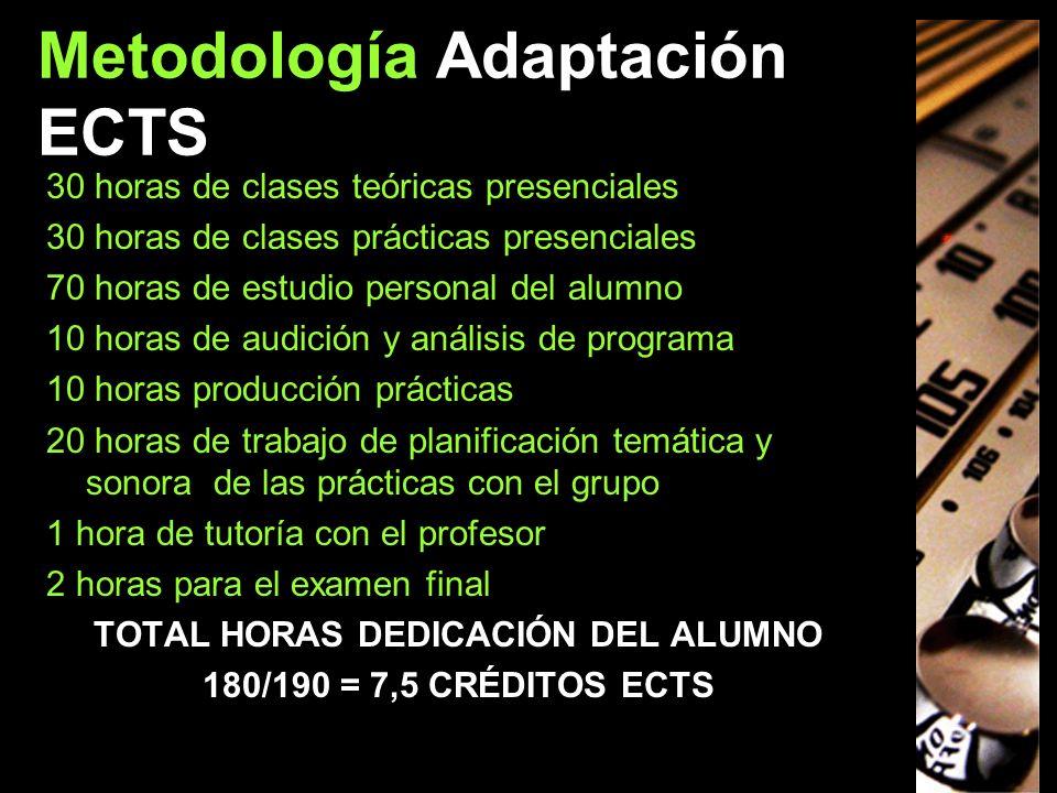 Metodología Adaptación ECTS