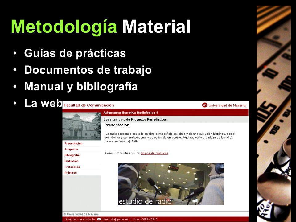 Metodología Material Guías de prácticas Documentos de trabajo