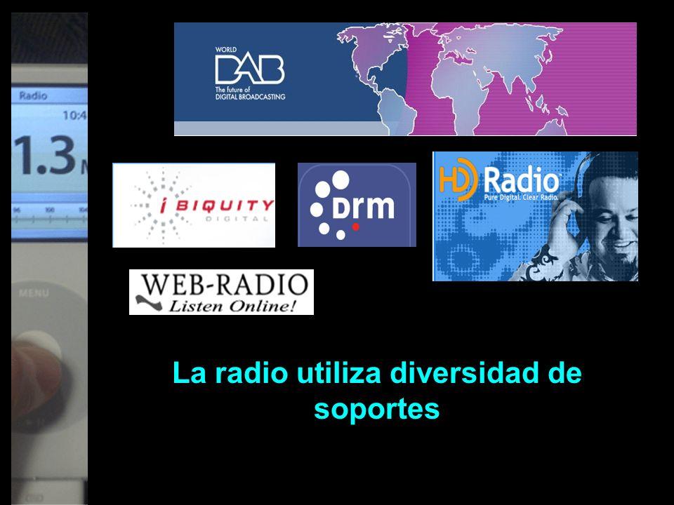 La radio utiliza diversidad de soportes