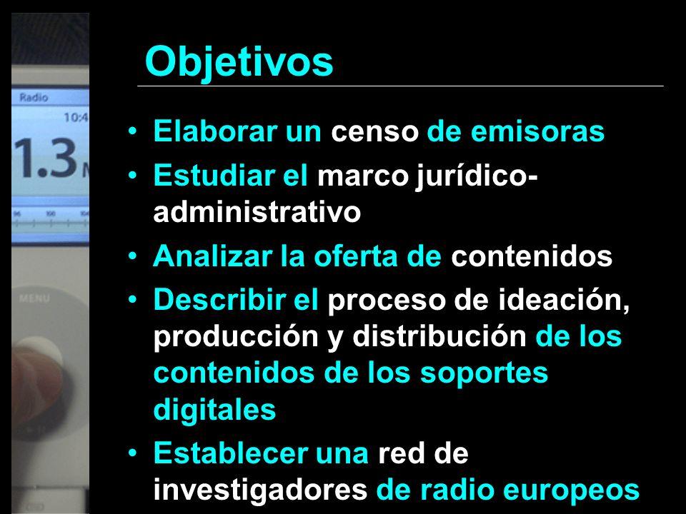Objetivos Elaborar un censo de emisoras