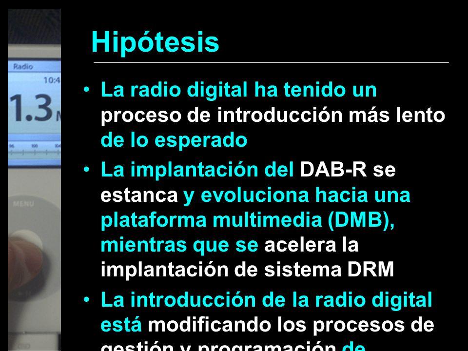 HipótesisLa radio digital ha tenido un proceso de introducción más lento de lo esperado.