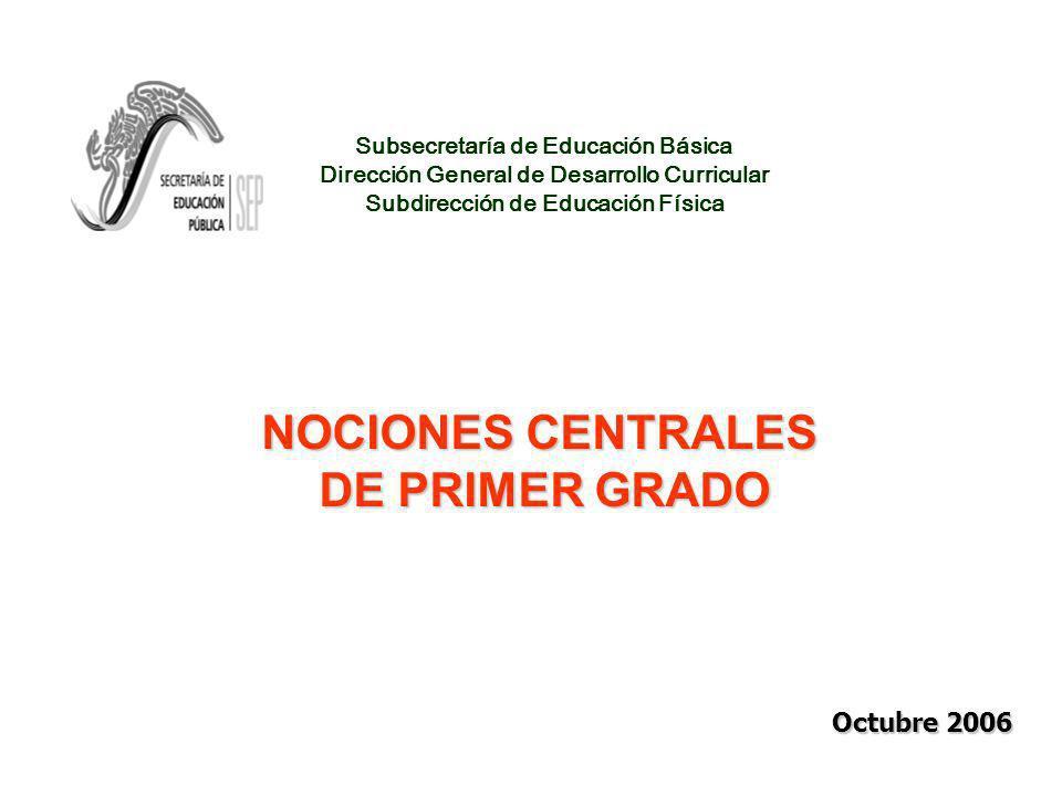 NOCIONES CENTRALES DE PRIMER GRADO