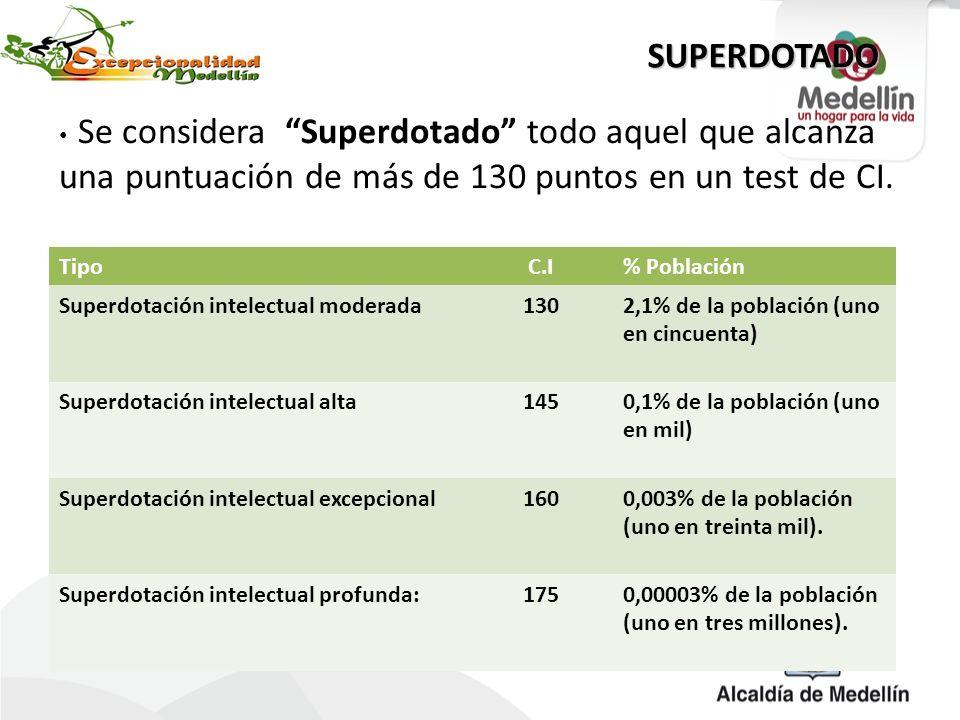 SUPERDOTADO Se considera Superdotado todo aquel que alcanza una puntuación de más de 130 puntos en un test de CI.
