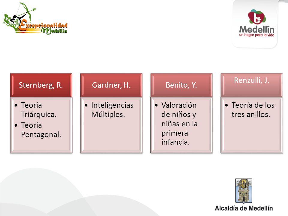 Sternberg, R. Teoría Triárquica. Teoría Pentagonal. Gardner, H. Inteligencias Múltiples. Benito, Y.