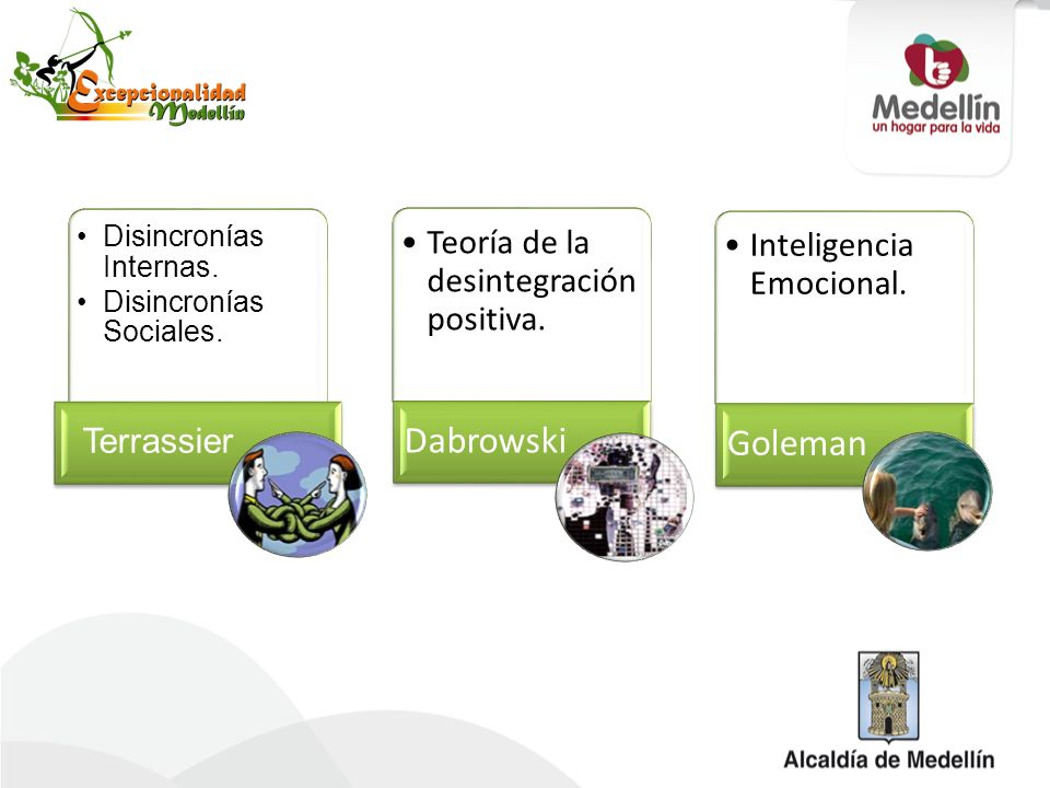 Terrassier Disincronías Internas. Disincronías Sociales. Dabrowski