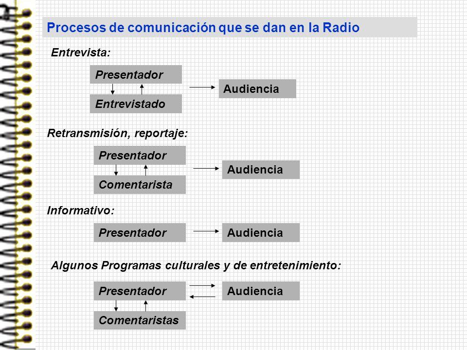 Procesos de comunicación que se dan en la Radio