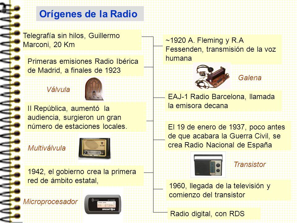 Orígenes de la Radio Telegrafía sin hilos, Guillermo Marconi, 20 Km