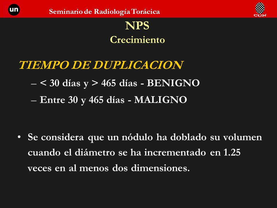 NPS Crecimiento TIEMPO DE DUPLICACION