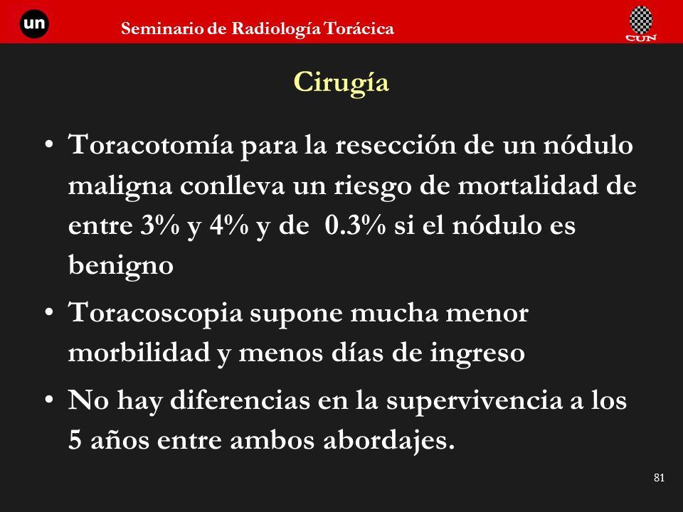 Cirugía Toracotomía para la resección de un nódulo maligna conlleva un riesgo de mortalidad de entre 3% y 4% y de 0.3% si el nódulo es benigno.