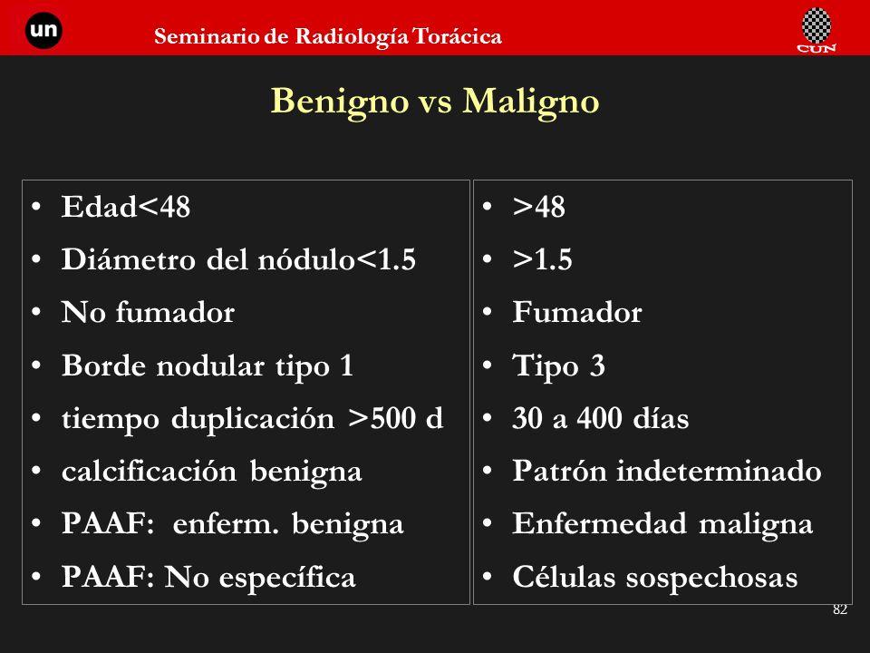 Benigno vs Maligno Edad<48 Diámetro del nódulo<1.5 No fumador