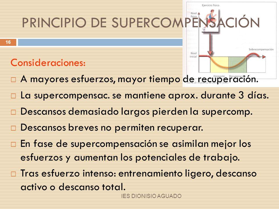 PRINCIPIO DE SUPERCOMPENSACIÓN