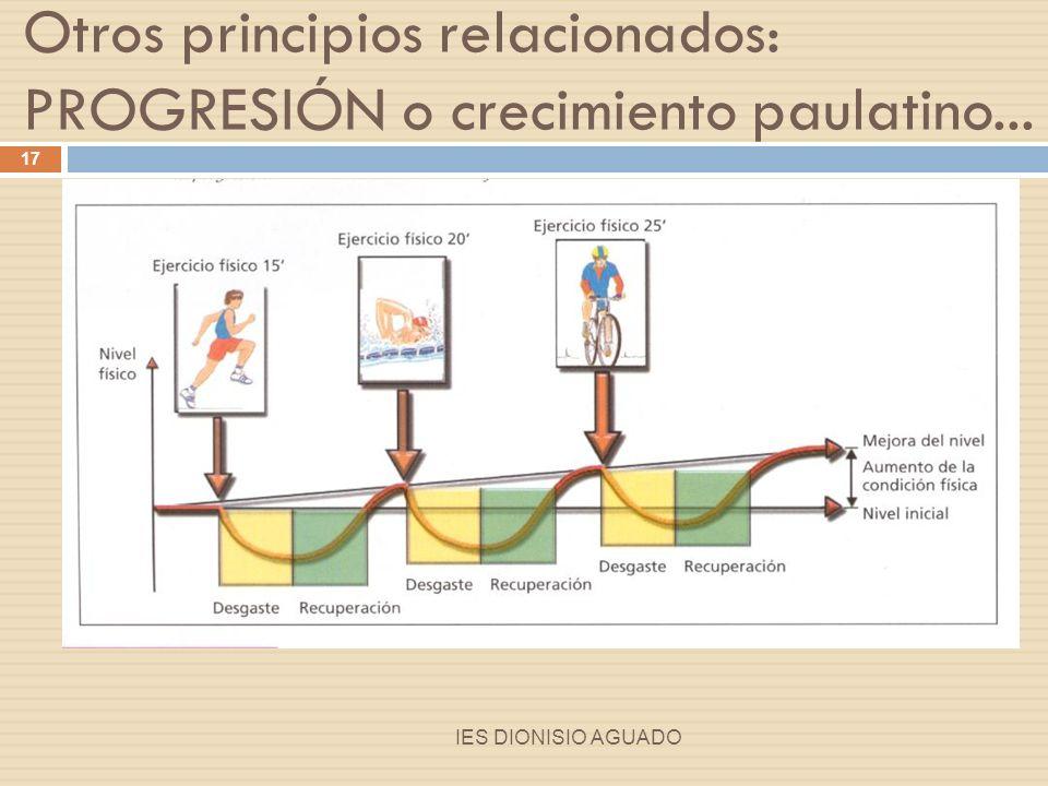 Otros principios relacionados: PROGRESIÓN o crecimiento paulatino...