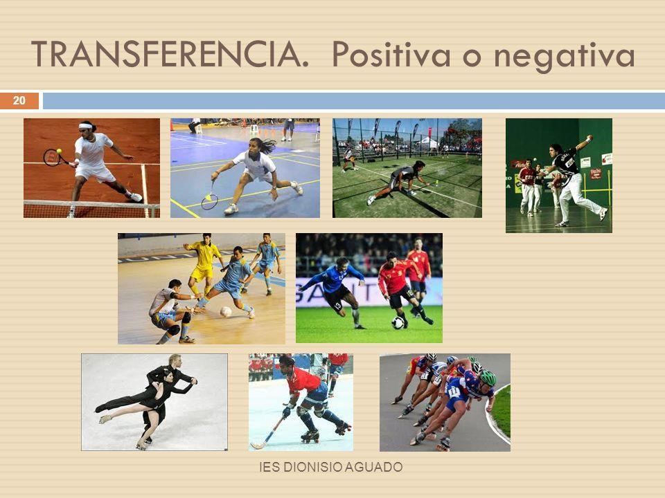 TRANSFERENCIA. Positiva o negativa