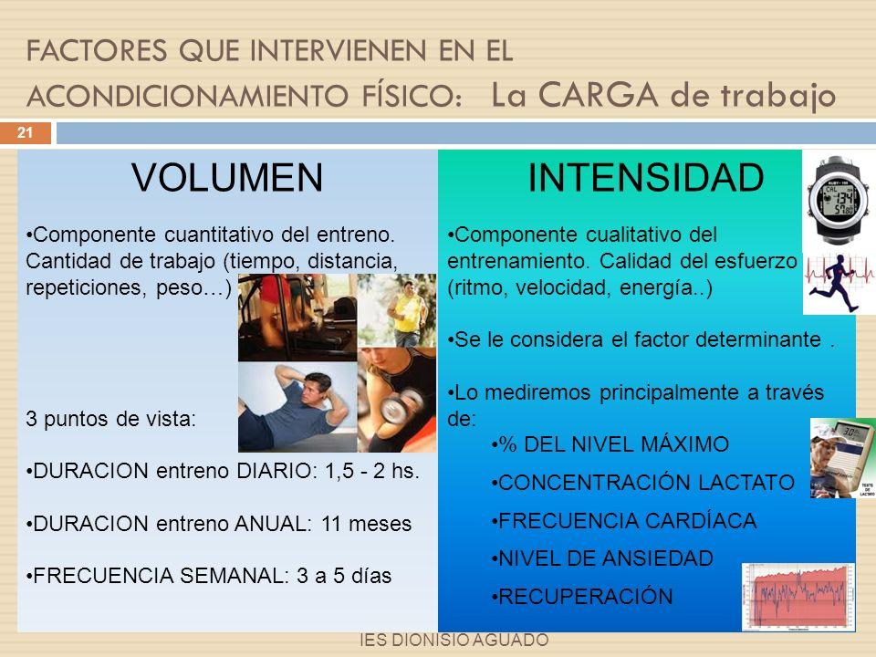 FACTORES QUE INTERVIENEN EN EL ACONDICIONAMIENTO FÍSICO: La CARGA de trabajo