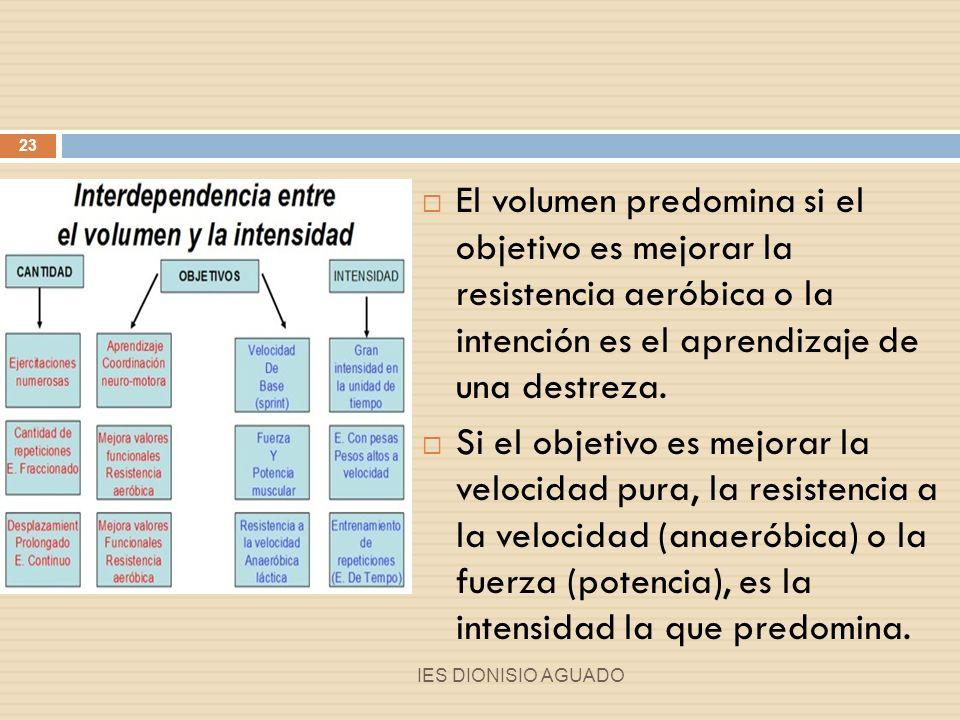 El volumen predomina si el objetivo es mejorar la resistencia aeróbica o la intención es el aprendizaje de una destreza.