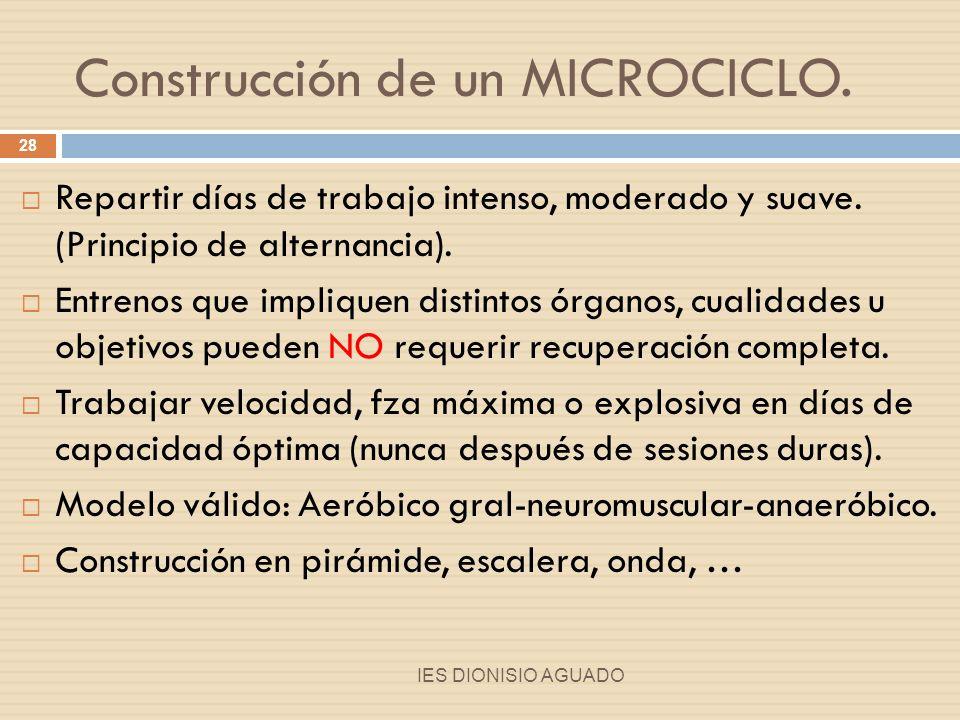 Construcción de un MICROCICLO.