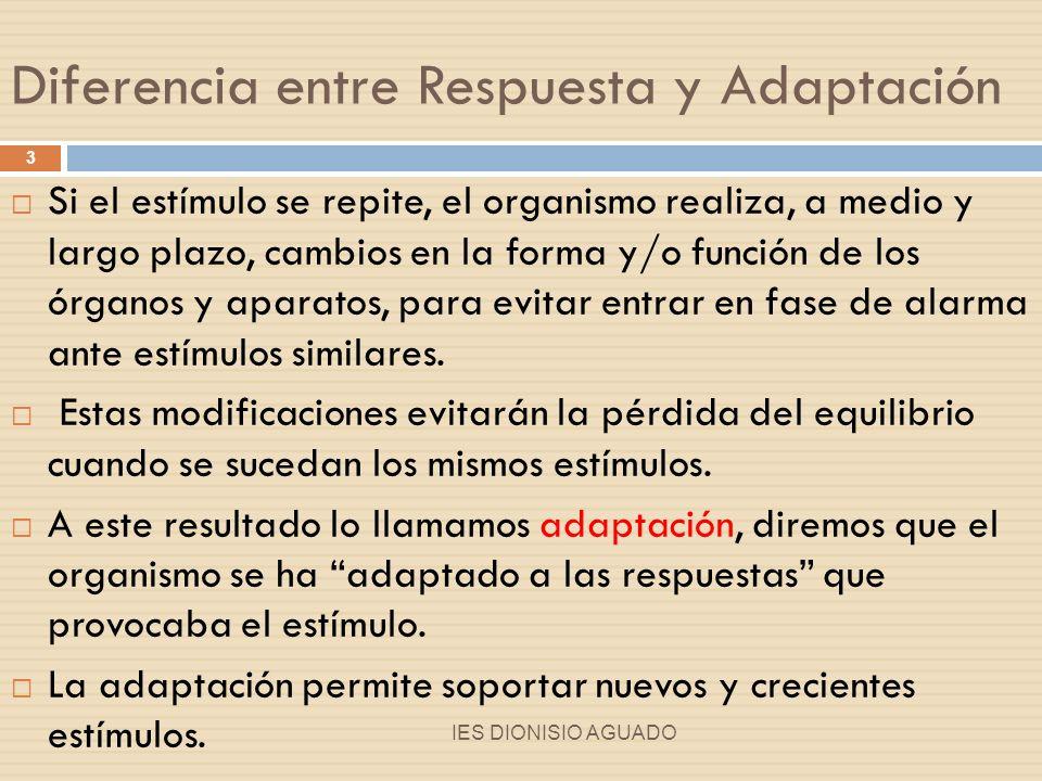 Diferencia entre Respuesta y Adaptación