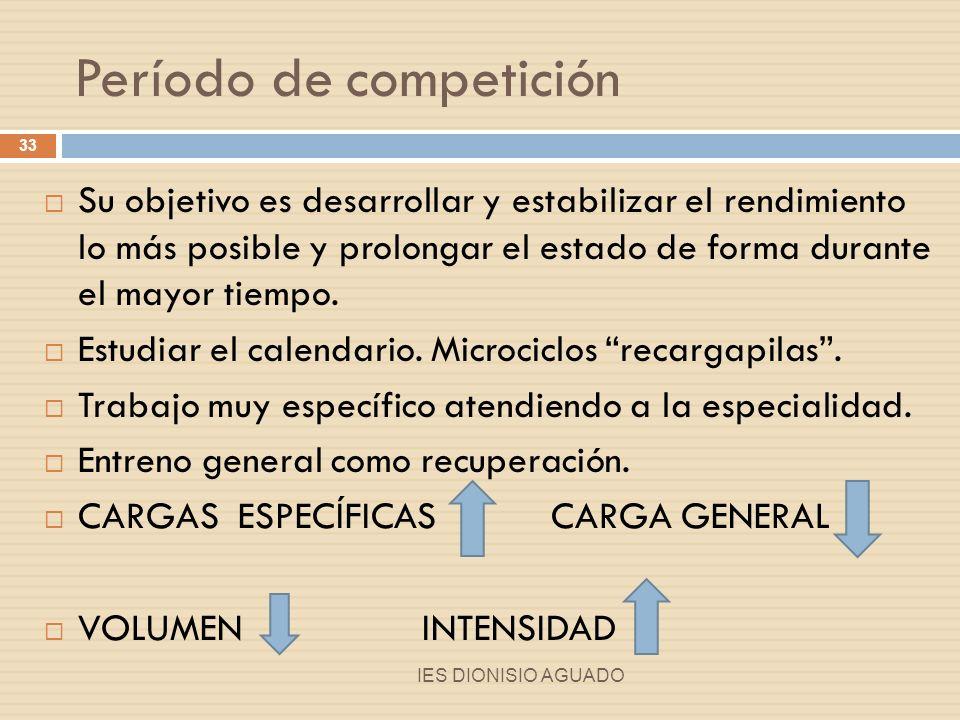 Período de competición