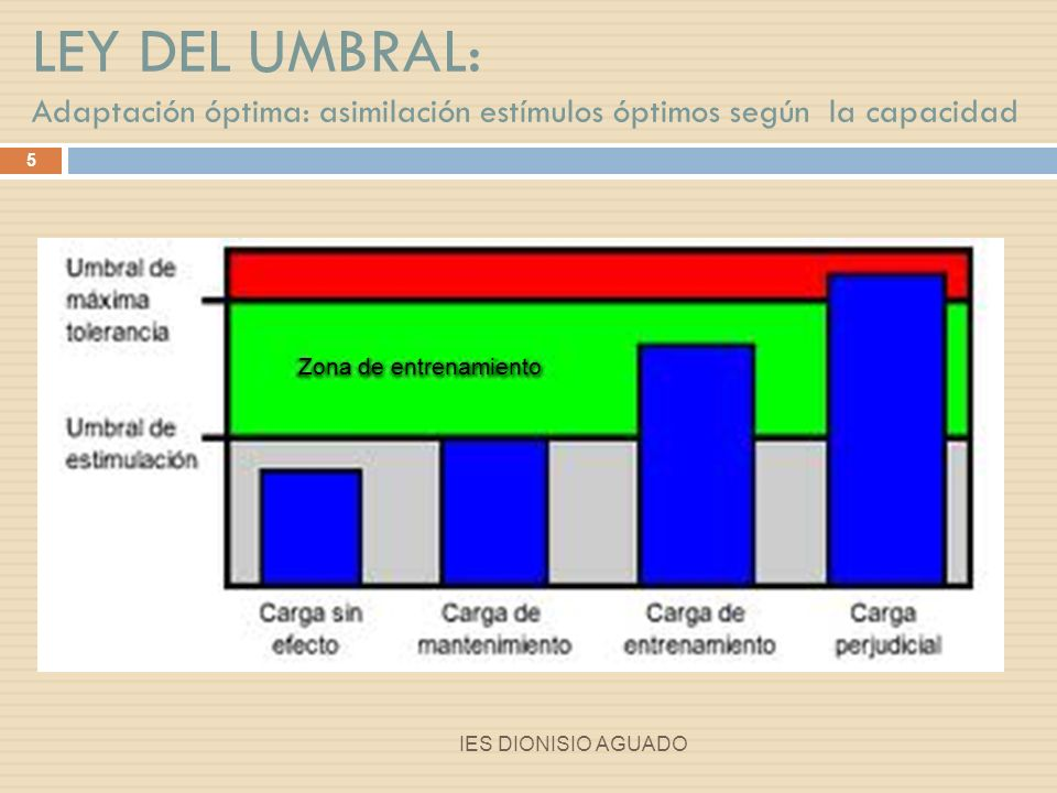 LEY DEL UMBRAL: Adaptación óptima: asimilación estímulos óptimos según la capacidad