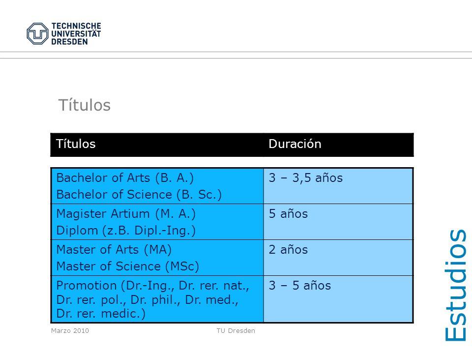 Estudios Títulos Títulos Duración Bachelor of Arts (B. A.)