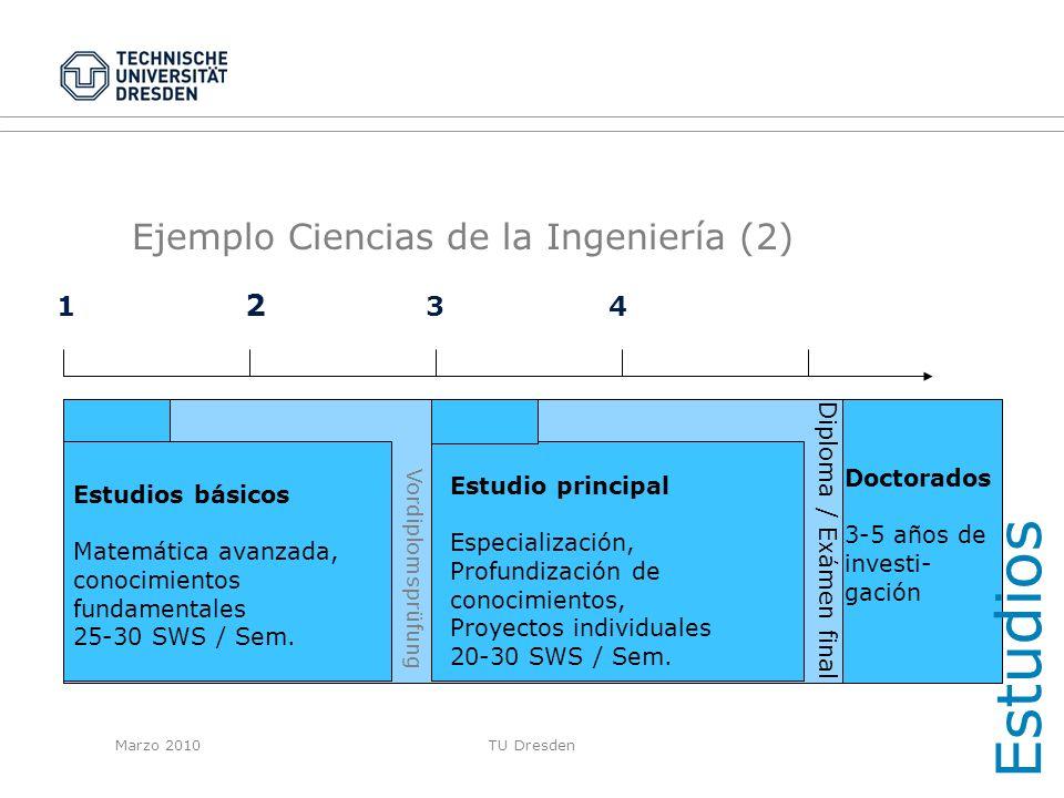 Ejemplo Ciencias de la Ingeniería (2)