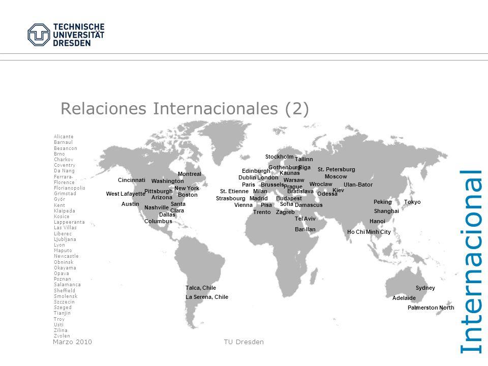 Relaciones Internacionales (2)
