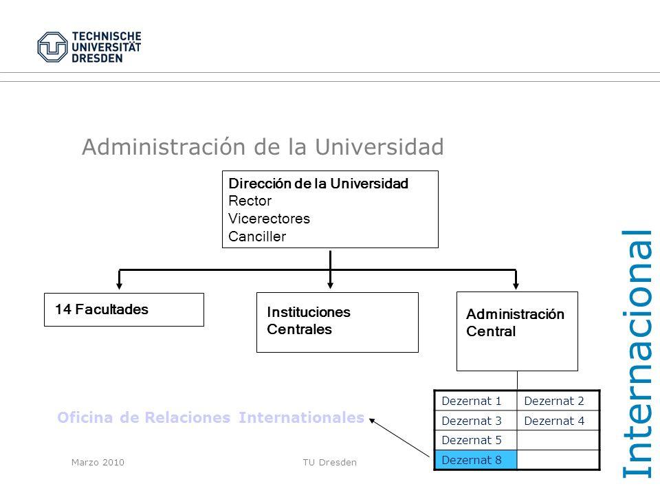Administración de la Universidad