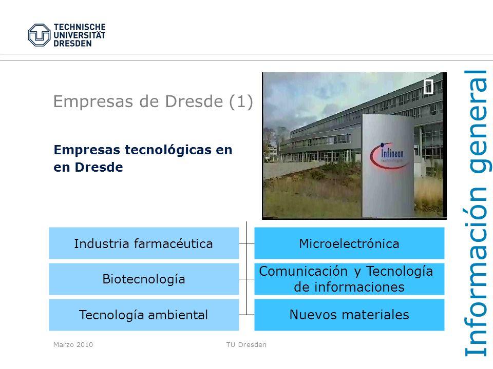 Información general ¸ Empresas de Dresde (1) Comunicación y Tecnología