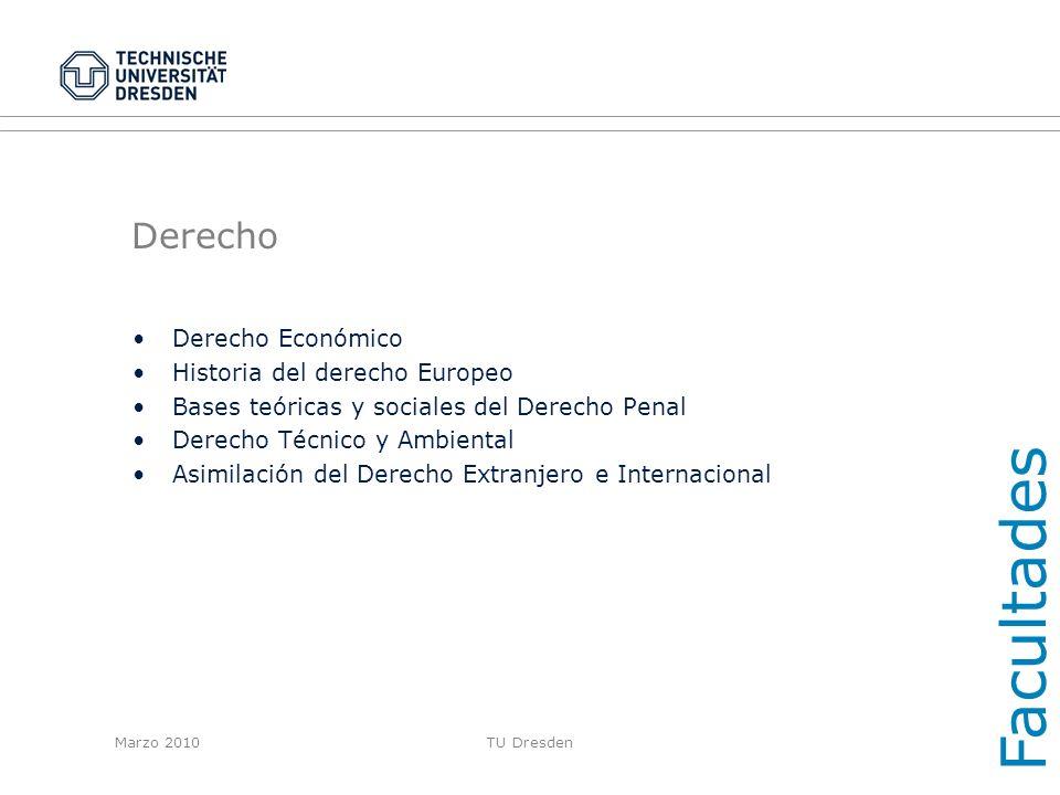 Facultades Derecho Derecho Económico Historia del derecho Europeo