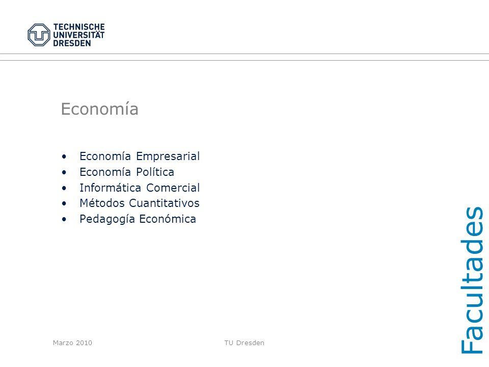 Facultades Economía Economía Empresarial Economía Política