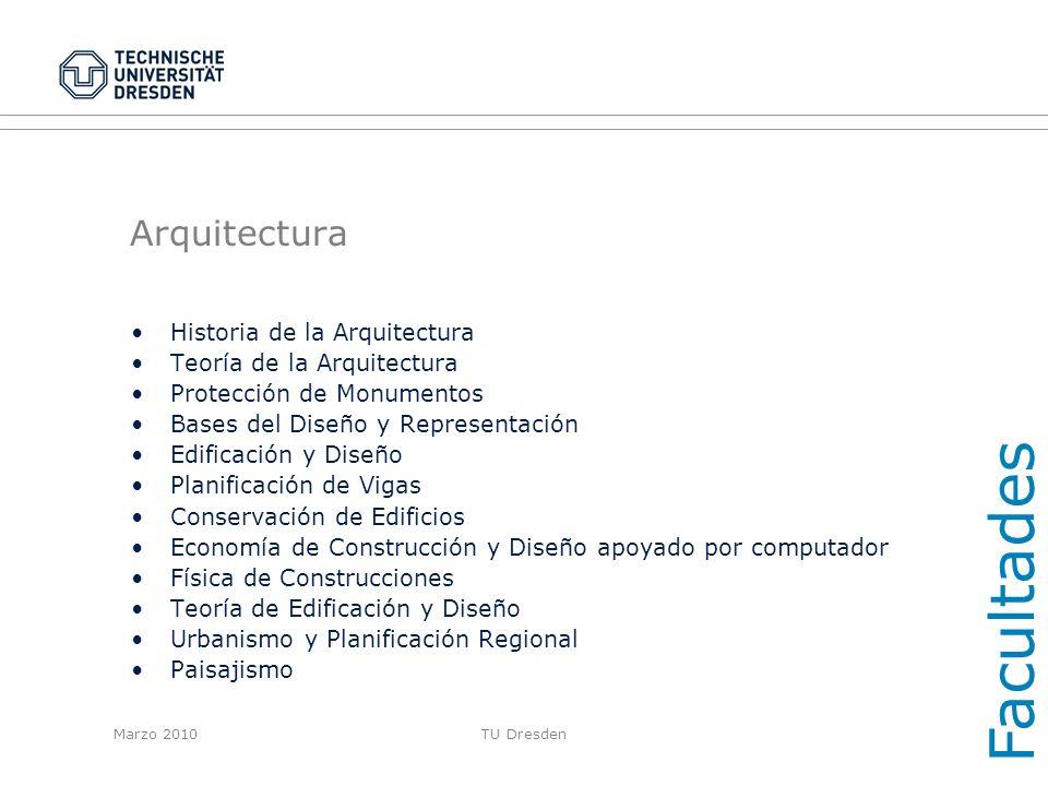 Facultades Arquitectura Historia de la Arquitectura
