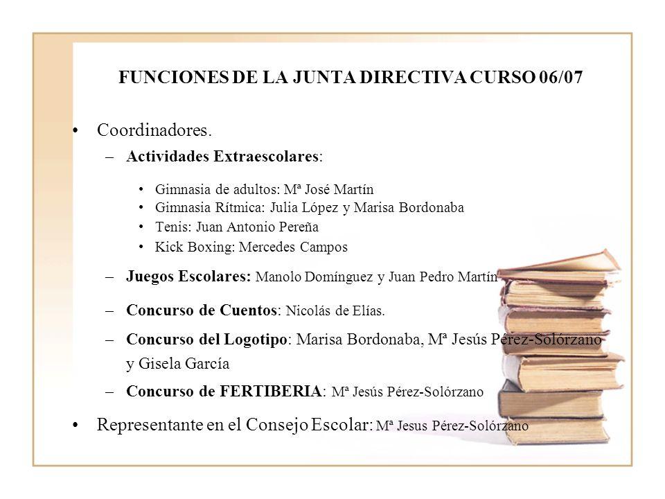 FUNCIONES DE LA JUNTA DIRECTIVA CURSO 06/07