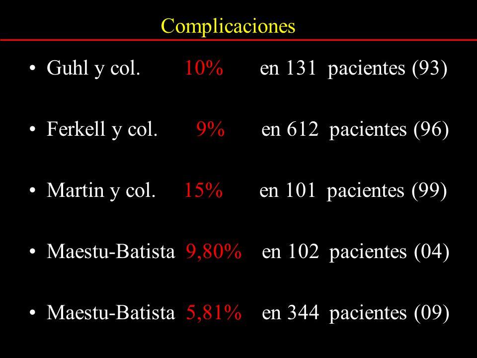 ComplicacionesGuhl y col. 10% en 131 pacientes (93) Ferkell y col. 9% en 612 pacientes (96)