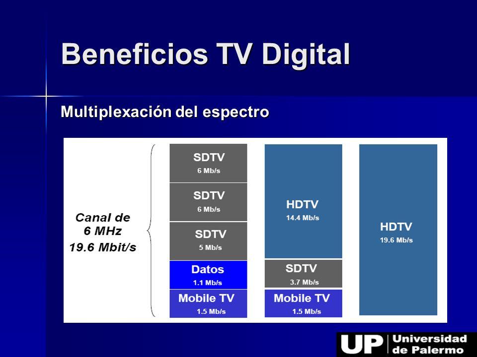 Beneficios TV Digital Multiplexación del espectro