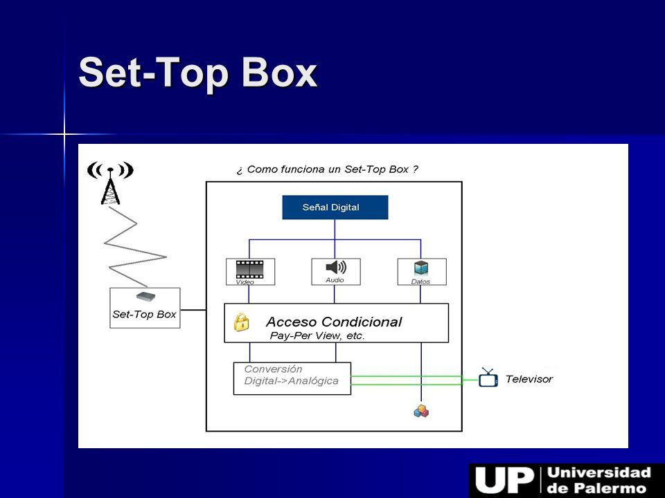Set-Top Box
