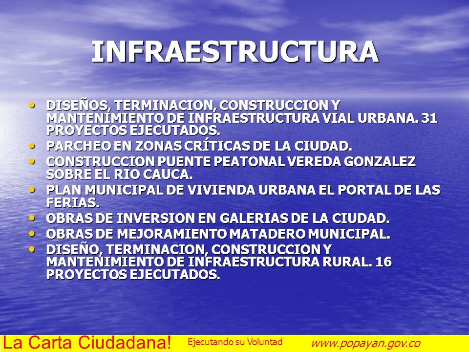 INFRAESTRUCTURA La Carta Ciudadana!
