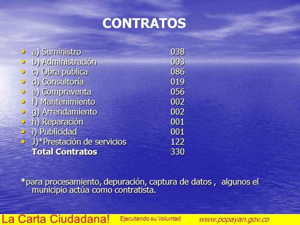 CONTRATOS La Carta Ciudadana! a) Suministro 038 b) Administración 003