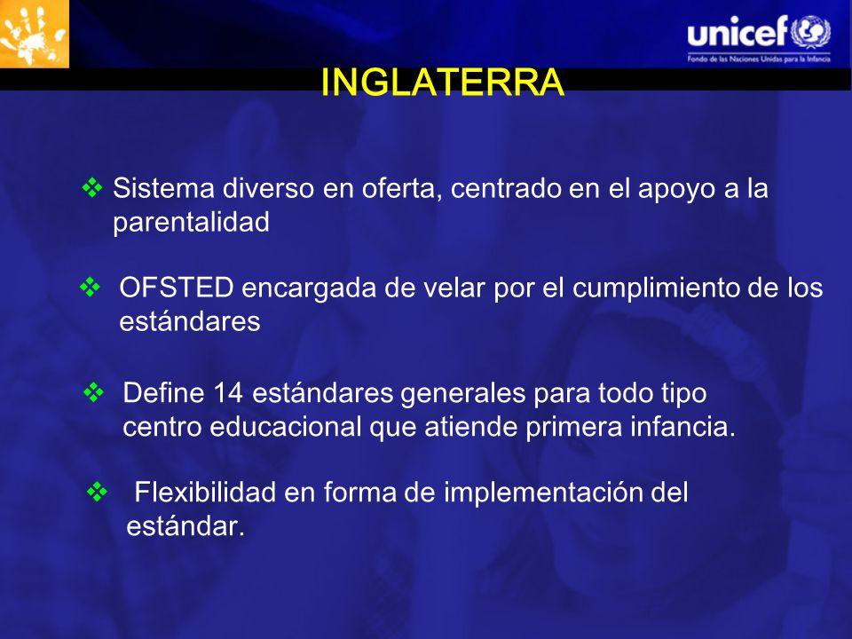 INGLATERRA Sistema diverso en oferta, centrado en el apoyo a la parentalidad. OFSTED encargada de velar por el cumplimiento de los estándares.