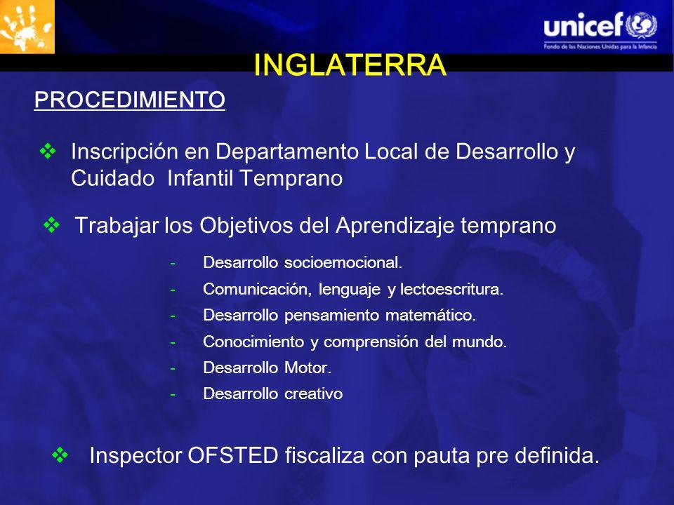 INGLATERRA PROCEDIMIENTO