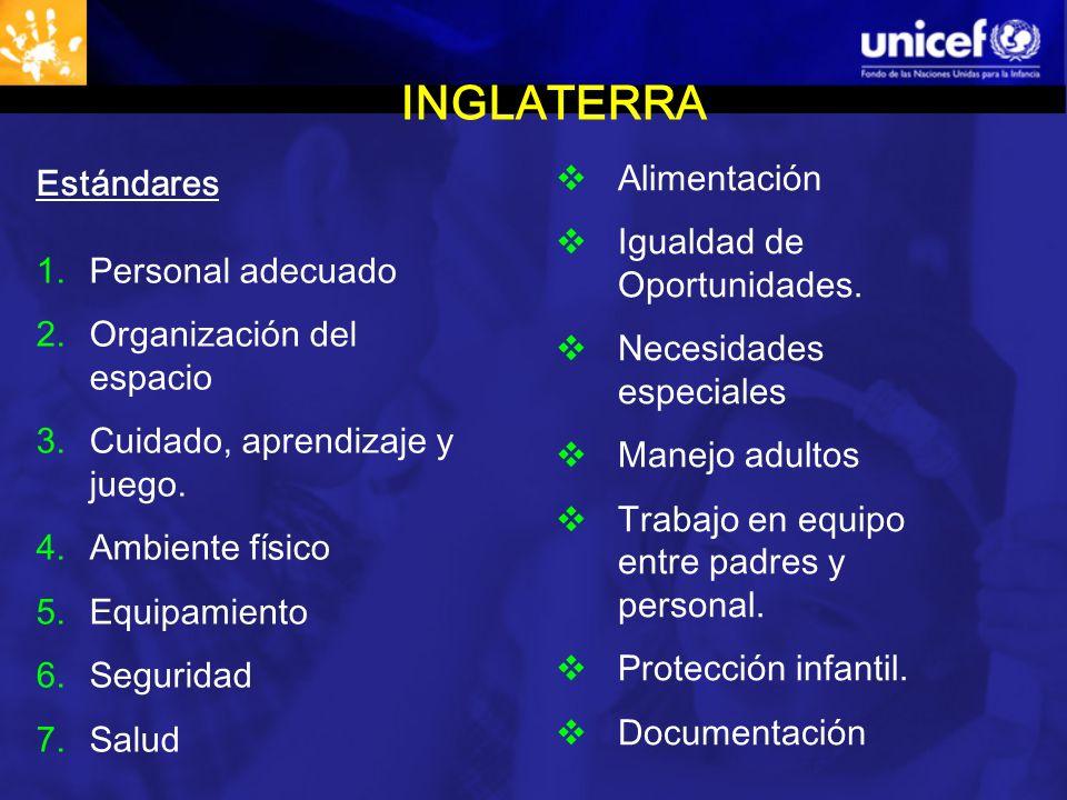 INGLATERRA Alimentación Estándares Igualdad de Oportunidades.