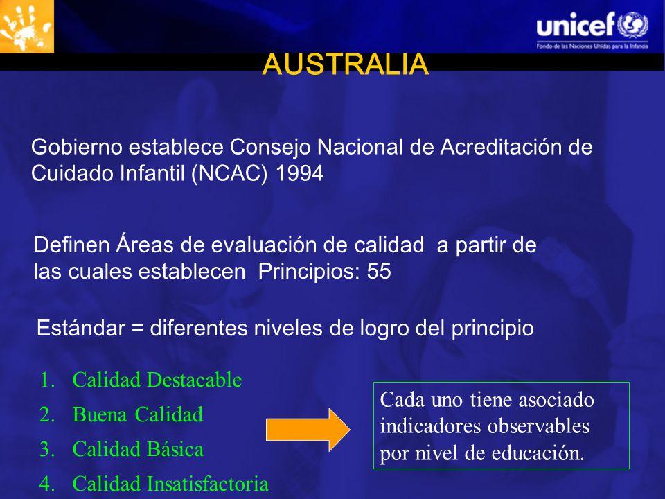 AUSTRALIA Gobierno establece Consejo Nacional de Acreditación de Cuidado Infantil (NCAC) 1994.