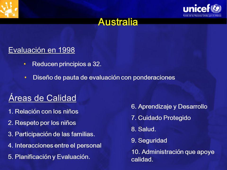 Australia Áreas de Calidad Evaluación en 1998 Reducen principios a 32.
