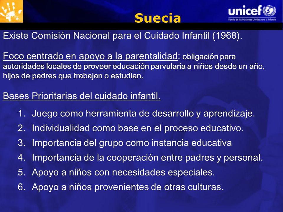 Suecia Existe Comisión Nacional para el Cuidado Infantil (1968).