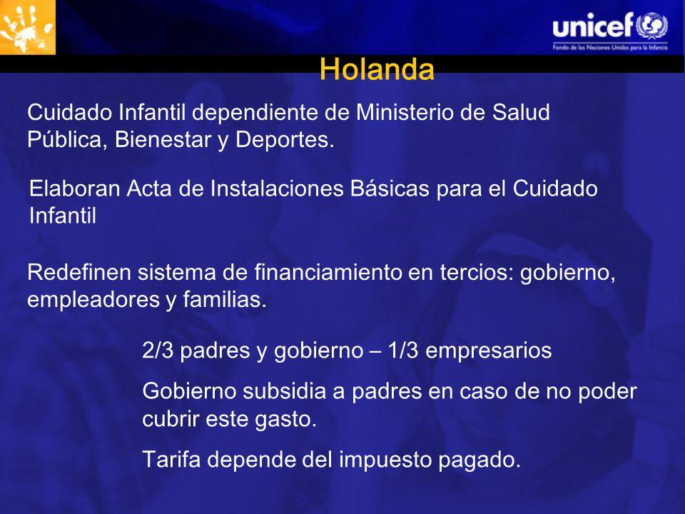 Holanda Cuidado Infantil dependiente de Ministerio de Salud Pública, Bienestar y Deportes.