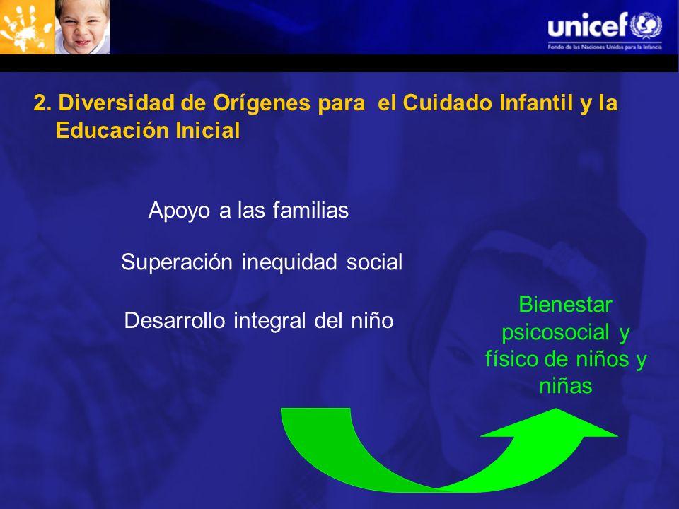 Superación inequidad social